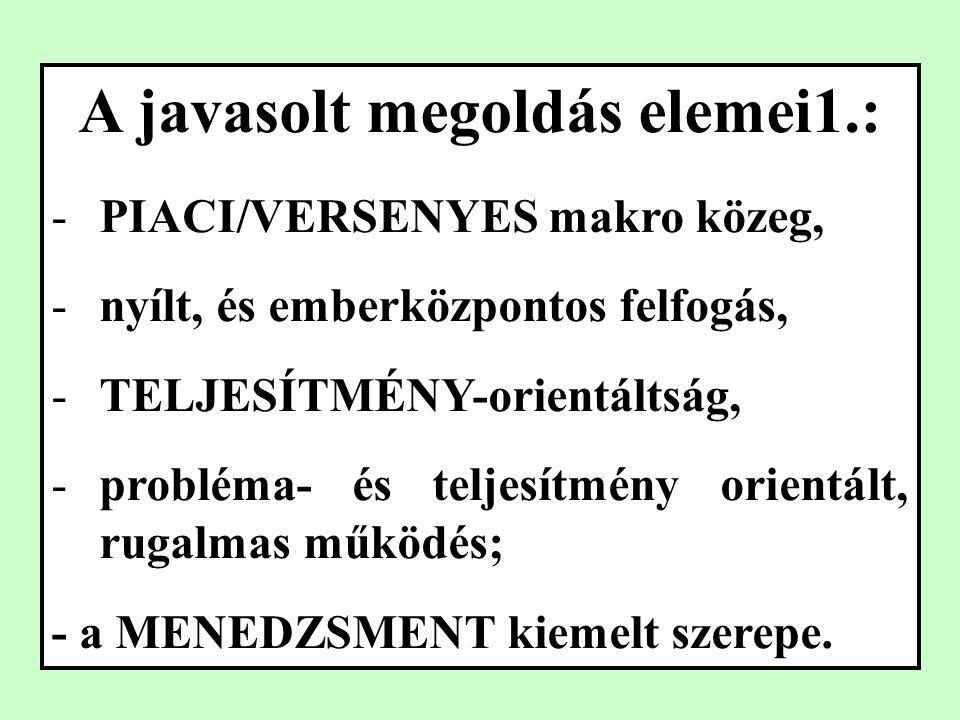 A javasolt megoldás elemei1.: -PIACI/VERSENYES makro közeg, -nyílt, és emberközpontos felfogás, -TELJESÍTMÉNY-orientáltság, -probléma- és teljesítmény orientált, rugalmas működés; - a MENEDZSMENT kiemelt szerepe.