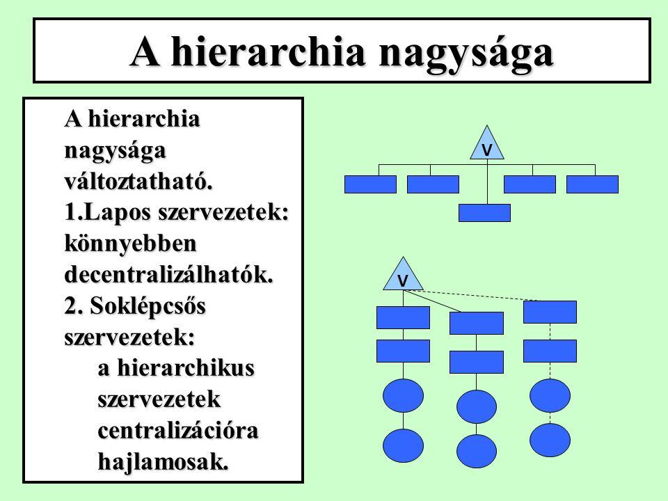 A hierarchia nagysága A hierarchia nagysága változtatható.
