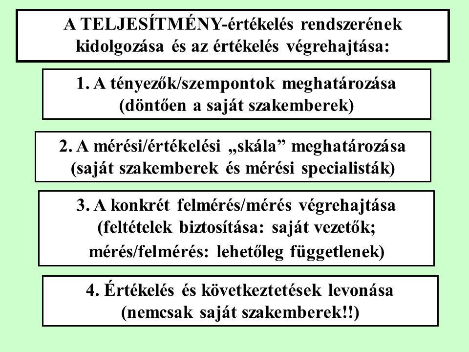 A TELJESÍTMÉNY-értékelés rendszerének kidolgozása és az értékelés végrehajtása: 1.