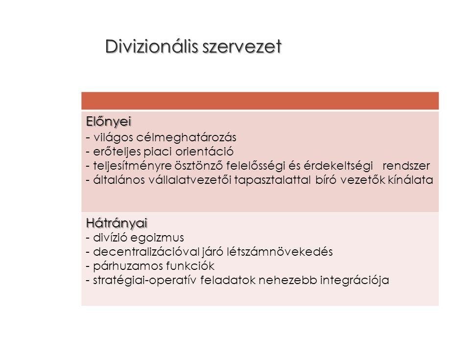 Divizionális szervezet Előnyei - világos célmeghatározás - erőteljes piaci orientáció - teljesítményre ösztönző felelősségi és érdekeltségi rendszer - általános vállalatvezetői tapasztalattal bíró vezetők kínálata Hátrányai - divízió egoizmus - decentralizációval járó létszámnövekedés - párhuzamos funkciók - stratégiai-operatív feladatok nehezebb integrációja