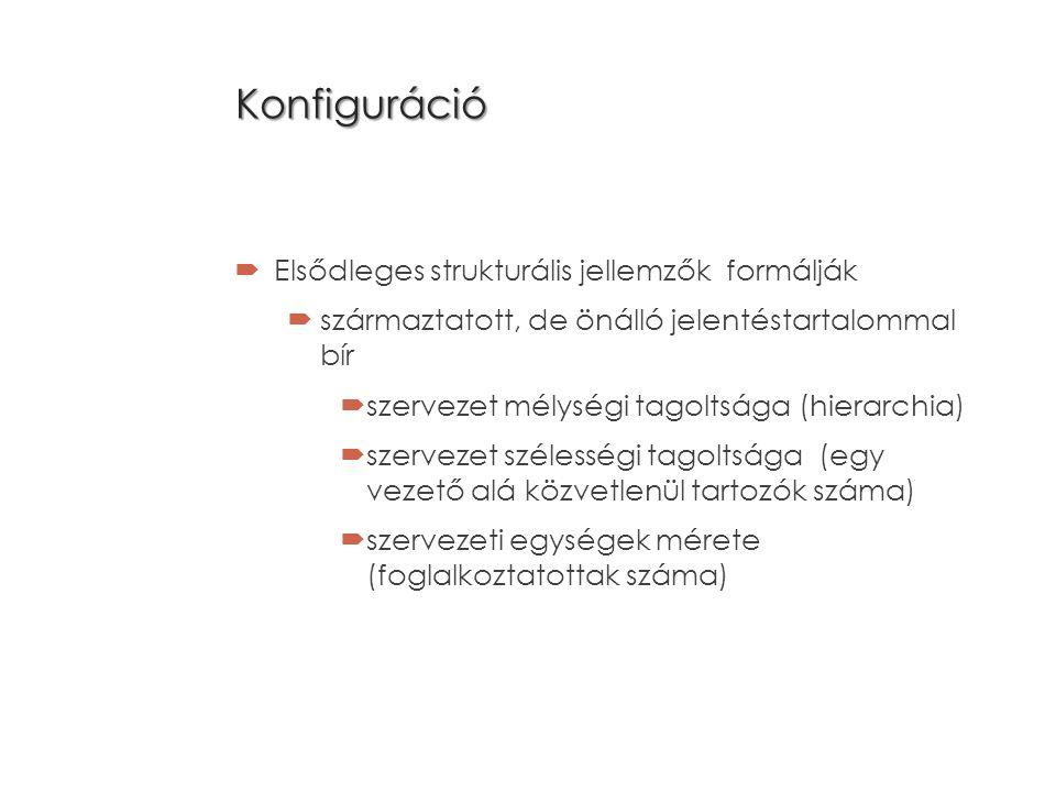 Konfiguráció  Elsődleges strukturális jellemzők formálják  származtatott, de önálló jelentéstartalommal bír  szervezet mélységi tagoltsága (hierarchia)  szervezet szélességi tagoltsága (egy vezető alá közvetlenül tartozók száma)  szervezeti egységek mérete (foglalkoztatottak száma)