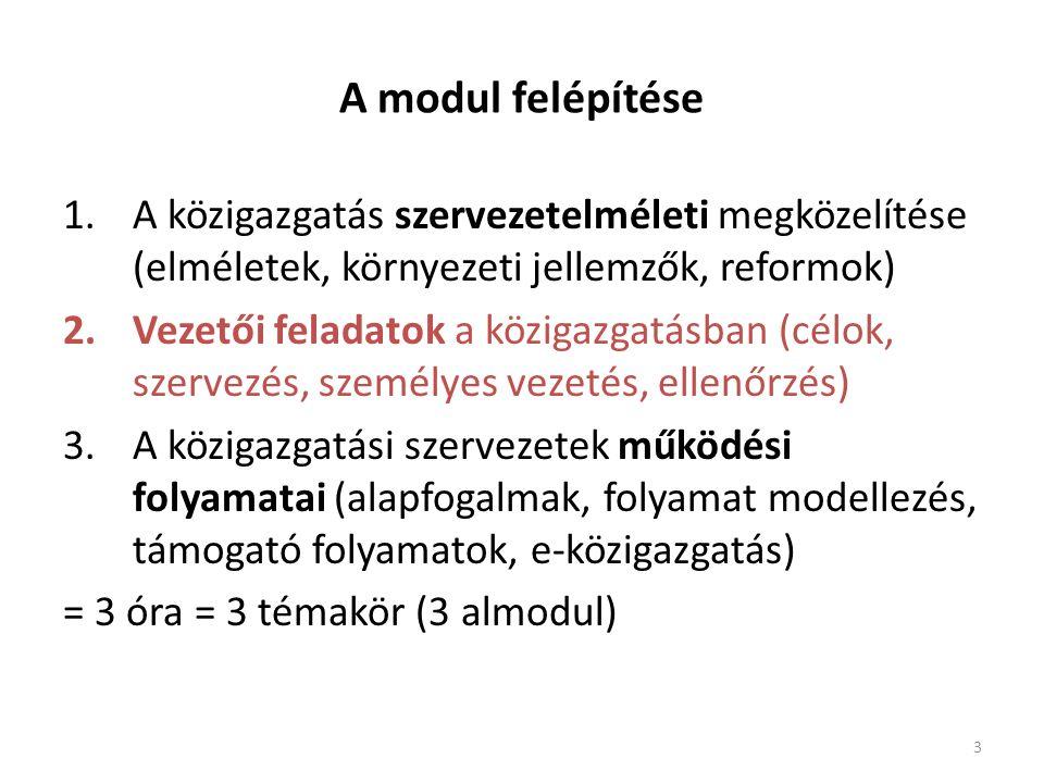 3.almodul: Működési folyamatok 1.