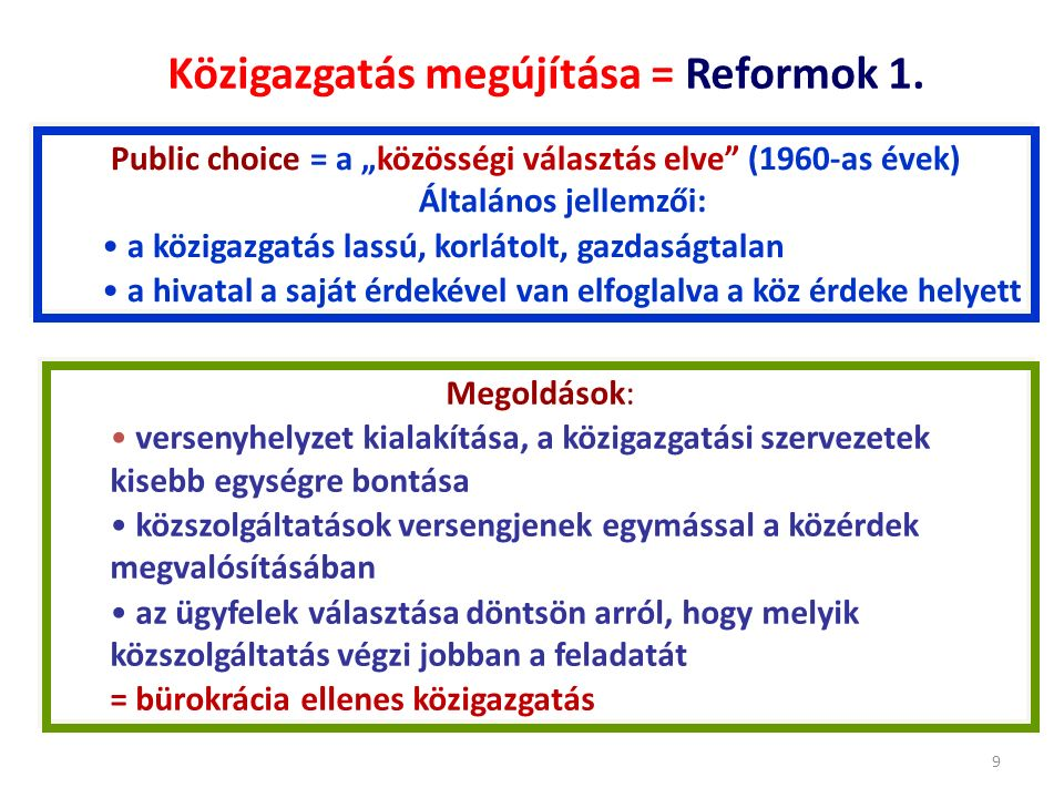 Reformok 2.