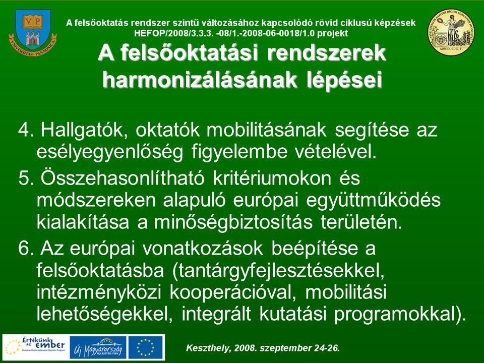 A felsőoktatási rendszerek harmonizálásának lépései 4.