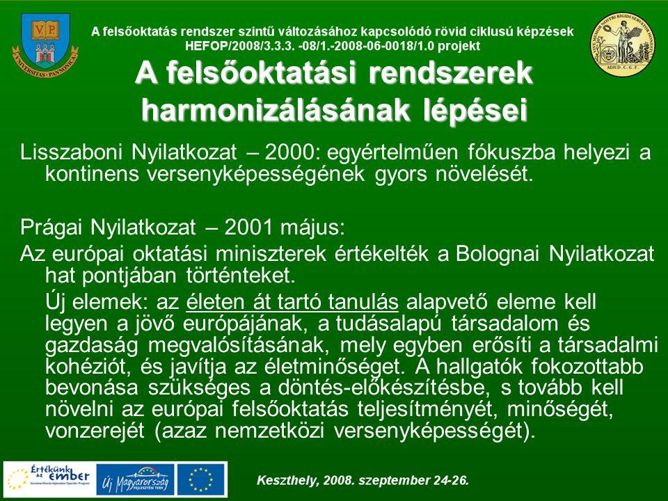 A felsőoktatási rendszerek harmonizálásának lépései Lisszaboni Nyilatkozat – 2000: egyértelműen fókuszba helyezi a kontinens versenyképességének gyors növelését.