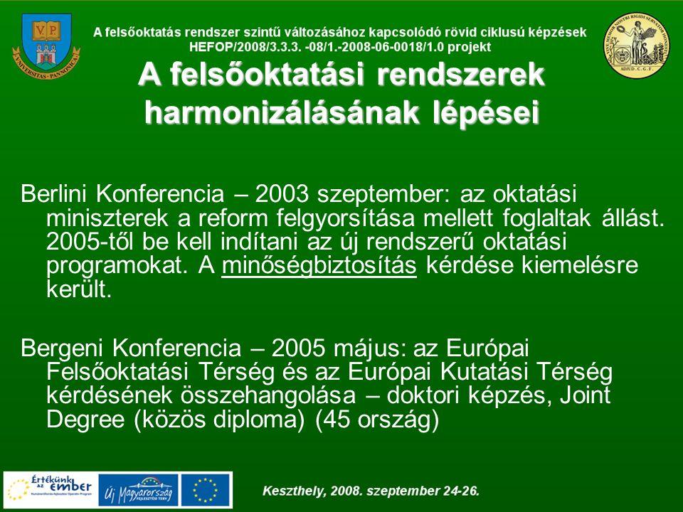 A felsőoktatási rendszerek harmonizálásának lépései Berlini Konferencia – 2003 szeptember: az oktatási miniszterek a reform felgyorsítása mellett foglaltak állást.