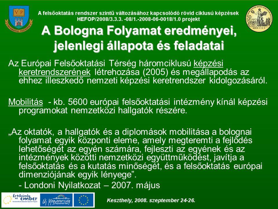 A Bologna Folyamat eredményei, jelenlegi állapota és feladatai Az Európai Felsőoktatási Térség háromciklusú képzési keretrendszerének létrehozása (2005) és megállapodás az ehhez illeszkedő nemzeti képzési keretrendszer kidolgozásáról.