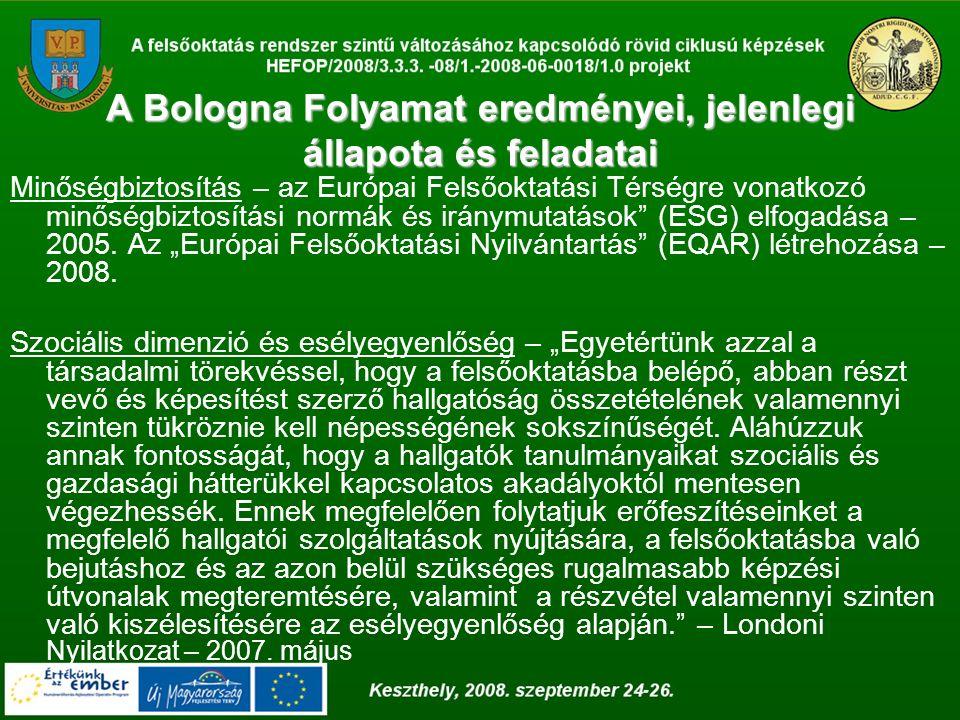 A Bologna Folyamat eredményei, jelenlegi állapota és feladatai Minőségbiztosítás – az Európai Felsőoktatási Térségre vonatkozó minőségbiztosítási normák és iránymutatások (ESG) elfogadása – 2005.