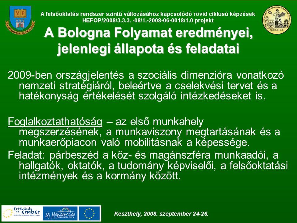 A Bologna Folyamat eredményei, jelenlegi állapota és feladatai 2009-ben országjelentés a szociális dimenzióra vonatkozó nemzeti stratégiáról, beleértve a cselekvési tervet és a hatékonyság értékelését szolgáló intézkedéseket is.