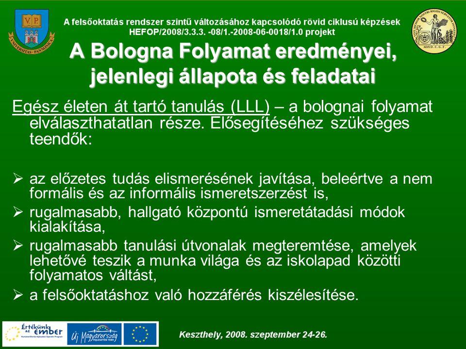 A Bologna Folyamat eredményei, jelenlegi állapota és feladatai Egész életen át tartó tanulás (LLL) – a bolognai folyamat elválaszthatatlan része.