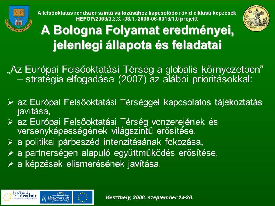 """A Bologna Folyamat eredményei, jelenlegi állapota és feladatai """"Az Európai Felsőoktatási Térség a globális környezetben – stratégia elfogadása (2007) az alábbi prioritásokkal:  az Európai Felsőoktatási Térséggel kapcsolatos tájékoztatás javítása,  az Európai Felsőoktatási Térség vonzerejének és versenyképességének világszintű erősítése,  a politikai párbeszéd intenzitásának fokozása,  a partnerségen alapuló együttműködés erősítése,  a képzések elismerésének javítása."""
