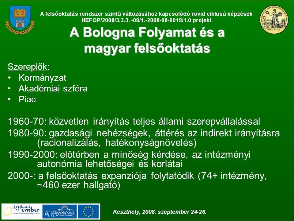 A Bologna Folyamat és a magyar felsőoktatás Szereplők: Kormányzat Akadémiai szféra Piac 1960-70: közvetlen irányítás teljes állami szerepvállalással 1980-90: gazdasági nehézségek, áttérés az indirekt irányításra (racionalizálás, hatékonyságnövelés) 1990-2000: előtérben a minőség kérdése, az intézményi autonómia lehetőségei és korlátai 2000-: a felsőoktatás expanziója folytatódik (74+ intézmény, ~460 ezer hallgató)