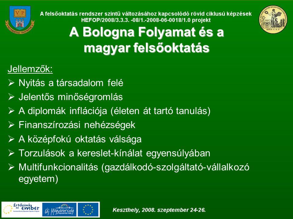 A Bologna Folyamat és a magyar felsőoktatás Jellemzők:  Nyitás a társadalom felé  Jelentős minőségromlás  A diplomák inflációja (életen át tartó tanulás)  Finanszírozási nehézségek  A középfokú oktatás válsága  Torzulások a kereslet-kínálat egyensúlyában  Multifunkcionalitás (gazdálkodó-szolgáltató-vállalkozó egyetem)