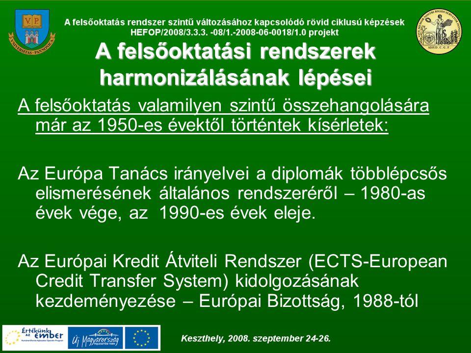 A felsőoktatási rendszerek harmonizálásának lépései A felsőoktatás valamilyen szintű összehangolására már az 1950-es évektől történtek kísérletek: Az Európa Tanács irányelvei a diplomák többlépcsős elismerésének általános rendszeréről – 1980-as évek vége, az 1990-es évek eleje.