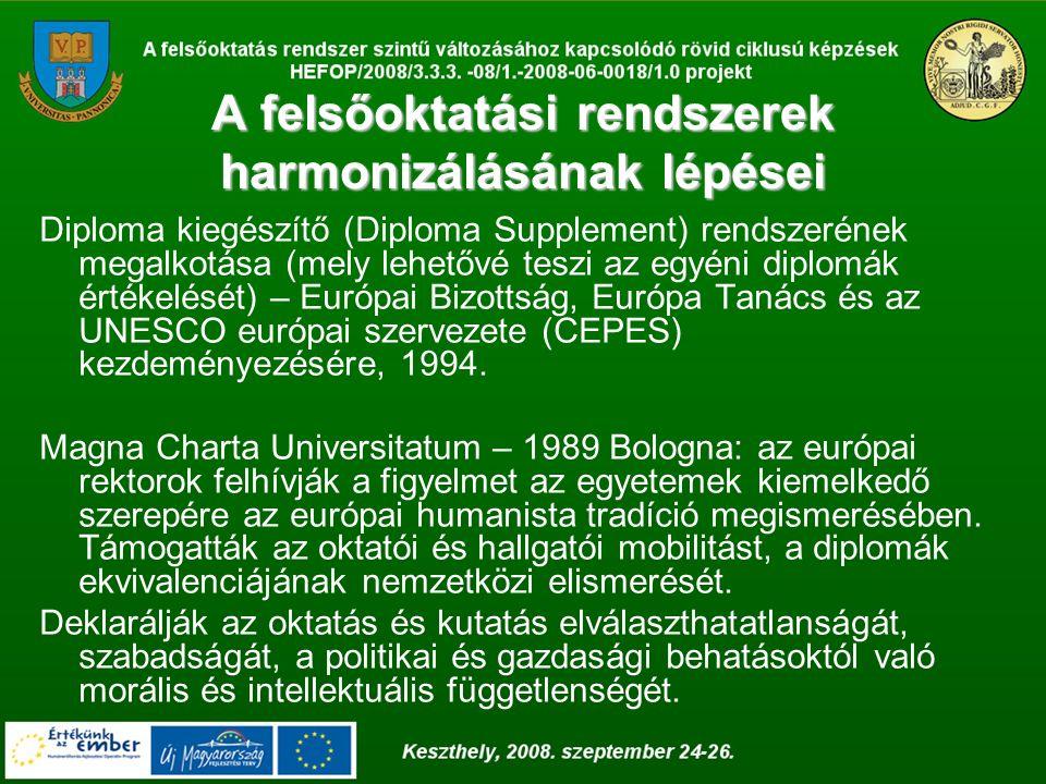 A felsőoktatási rendszerek harmonizálásának lépései Diploma kiegészítő (Diploma Supplement) rendszerének megalkotása (mely lehetővé teszi az egyéni diplomák értékelését) – Európai Bizottság, Európa Tanács és az UNESCO európai szervezete (CEPES) kezdeményezésére, 1994.