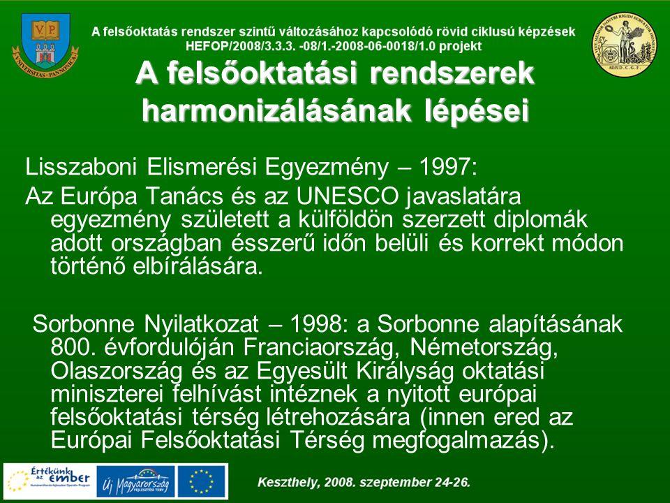 A felsőoktatási rendszerek harmonizálásának lépései Lisszaboni Elismerési Egyezmény – 1997: Az Európa Tanács és az UNESCO javaslatára egyezmény született a külföldön szerzett diplomák adott országban ésszerű időn belüli és korrekt módon történő elbírálására.