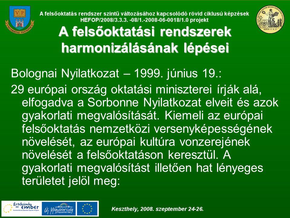 A felsőoktatási rendszerek harmonizálásának lépései Bolognai Nyilatkozat – 1999.