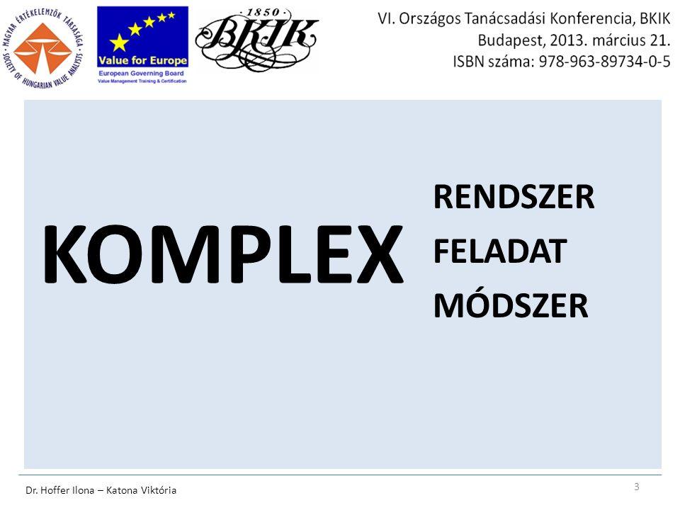 KOMPLEX RENDSZER FELADAT MÓDSZER 3 Dr. Hoffer Ilona – Katona Viktória