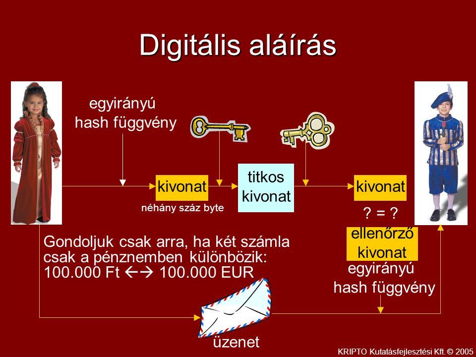 Digitális aláírás egyirányú hash függvény üzenet kivonat titkos kivonat ellenőrző kivonat egyirányú hash függvény .