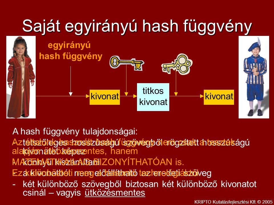 Saját egyirányú hash függvény A hash függvény tulajdonságai: -tetszőleges hosszúságú szövegből rögzített hosszúságú kivonatot képez -könnyű kiszámítani -a kivonatból nem előállítható az eredeti szöveg -két különböző szövegből biztosan két különböző kivonatot csinál – vagyis ütközésmentes KRIPTO Kutatásfejlesztési Kft.