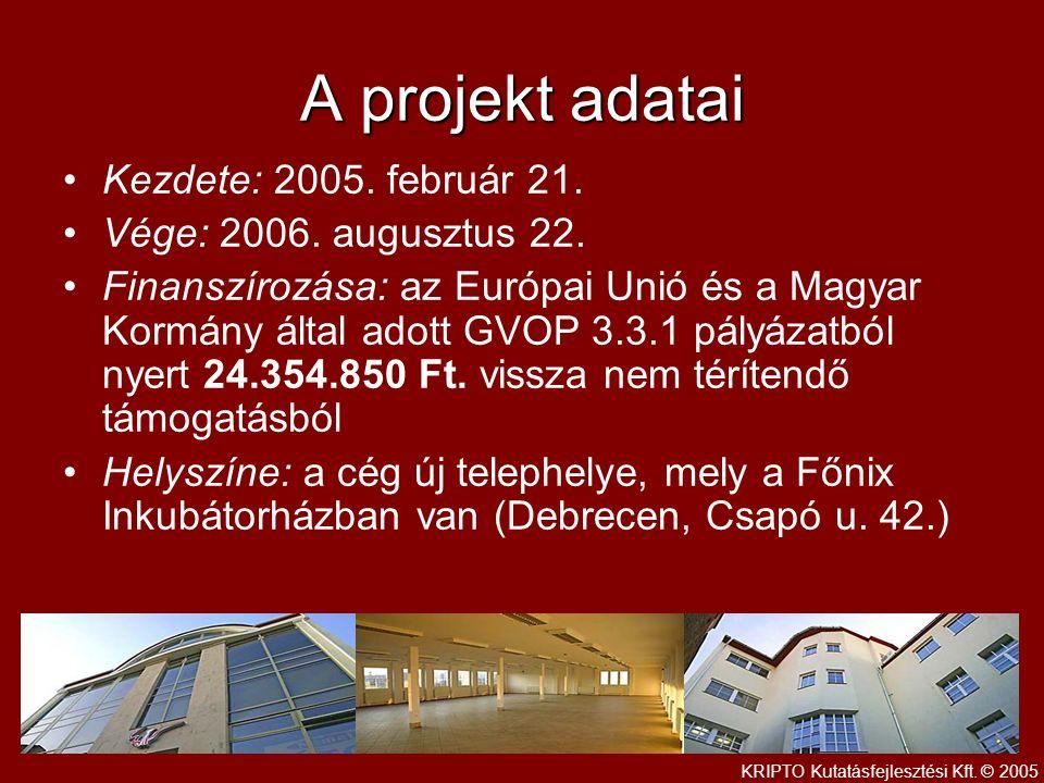 A projekt adatai Kezdete: 2005. február 21. Vége: 2006.