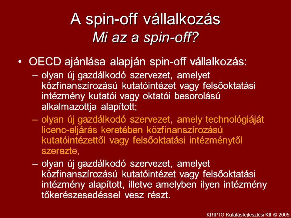 A spin-off vállalkozás Mi az a spin-off.