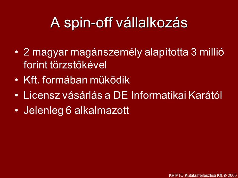 A spin-off vállalkozás 2 magyar magánszemély alapította 3 millió forint törzstőkével Kft.
