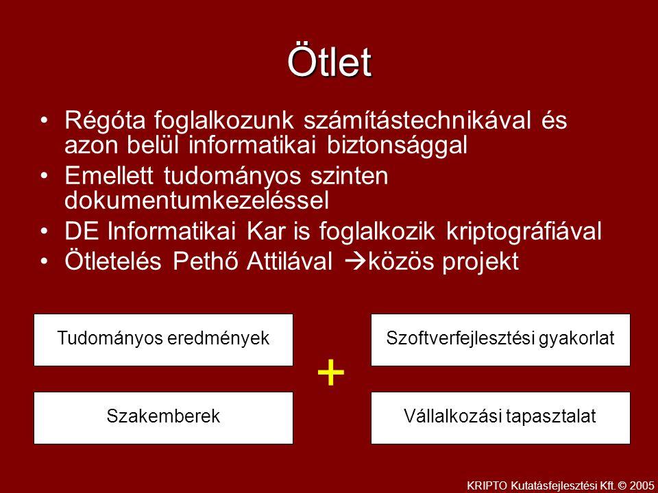 Asszimmetrikus (kétkulcsos) titkosítás KRIPTO Kutatásfejlesztési Kft.