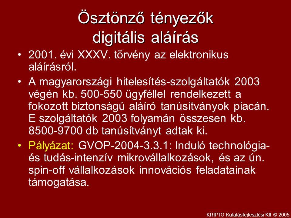 Ösztönző tényezők digitális aláírás 2001. évi XXXV.