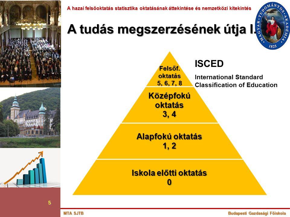A hazai felsőoktatás statisztika oktatásának áttekintése és nemzetközi kitekintés A hazai felsőoktatás statisztika oktatásának áttekintése és nemzetközi kitekintés 6 A tudás megszerzésének útja II.