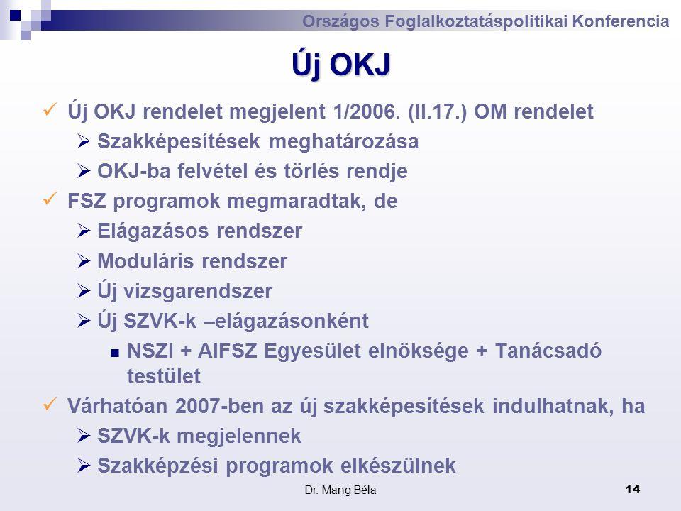 Dr. Mang Béla14 Országos Foglalkoztatáspolitikai Konferencia Új OKJ Új OKJ rendelet megjelent 1/2006. (II.17.) OM rendelet  Szakképesítések meghatáro