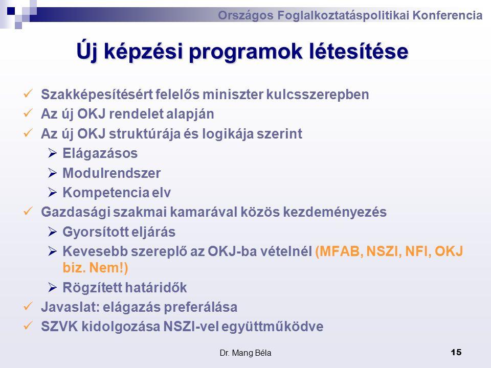 Dr. Mang Béla15 Országos Foglalkoztatáspolitikai Konferencia Új képzési programok létesítése Szakképesítésért felelős miniszter kulcsszerepben Az új O