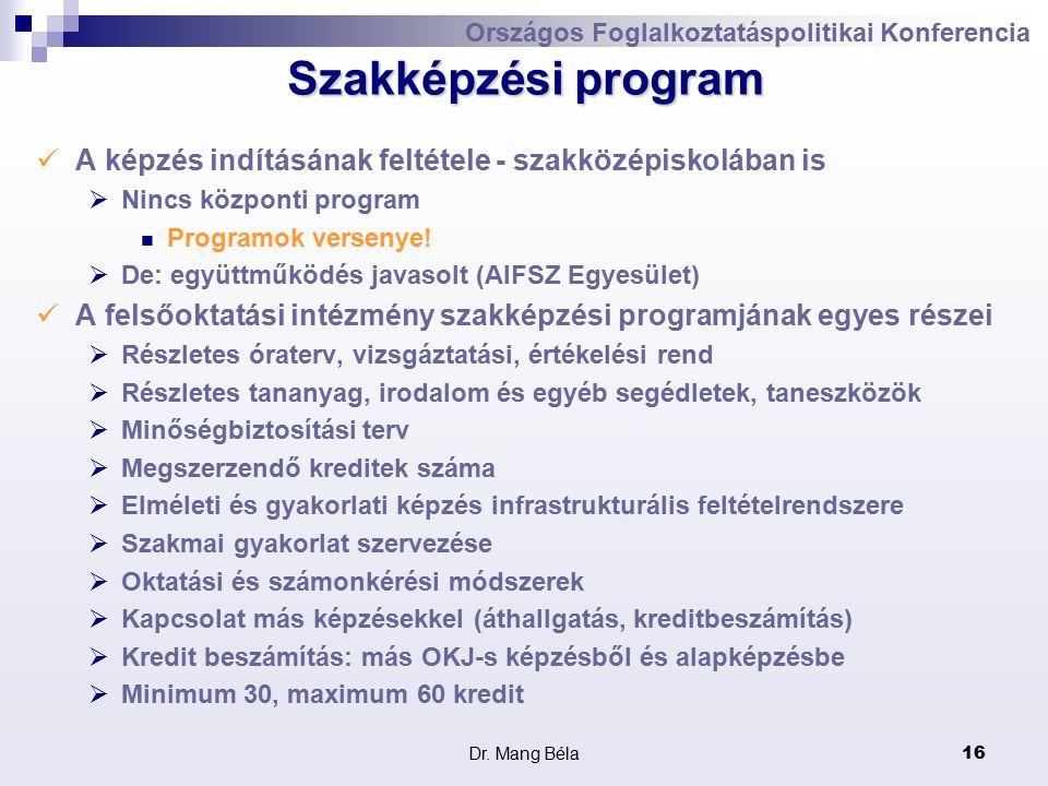 Dr. Mang Béla16 Országos Foglalkoztatáspolitikai Konferencia Szakképzési program A képzés indításának feltétele - szakközépiskolában is  Nincs közpon
