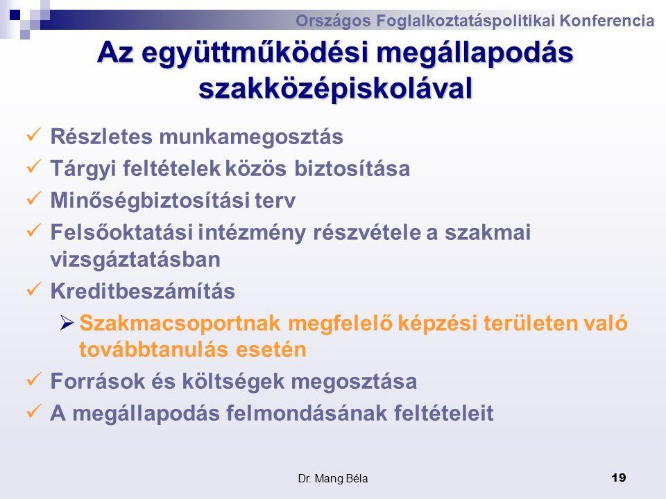 Dr. Mang Béla19 Országos Foglalkoztatáspolitikai Konferencia Az együttműködési megállapodás szakközépiskolával Részletes munkamegosztás Tárgyi feltéte