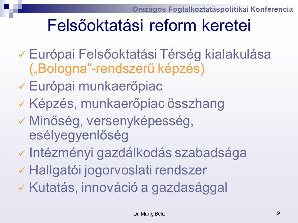 """Dr. Mang Béla2 Felsőoktatási reform keretei Európai Felsőoktatási Térség kialakulása (""""Bologna""""-rendszerű képzés) Európai munkaerőpiac Képzés, munkaer"""