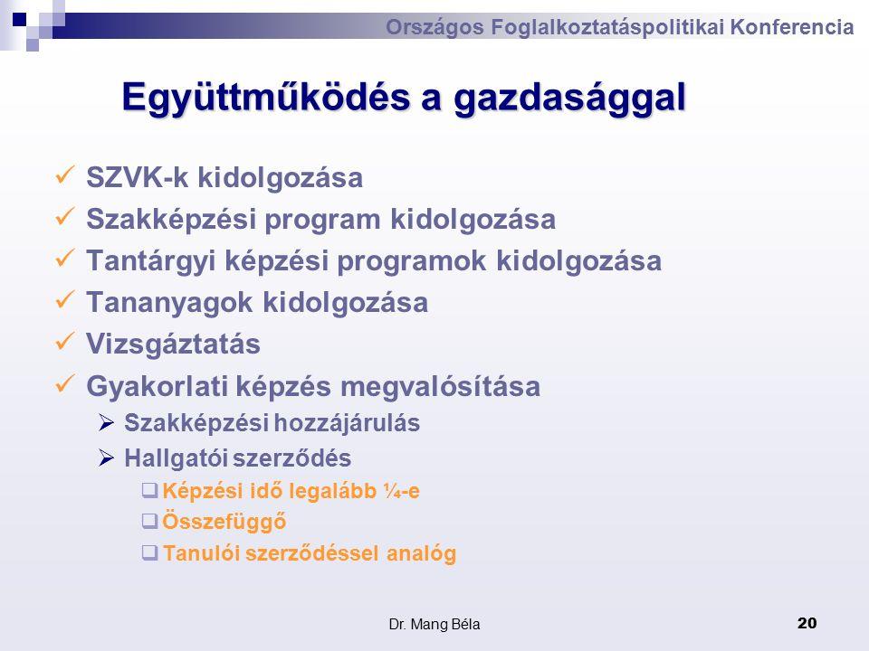 Dr. Mang Béla20 Országos Foglalkoztatáspolitikai Konferencia Együttműködés a gazdasággal SZVK-k kidolgozása Szakképzési program kidolgozása Tantárgyi