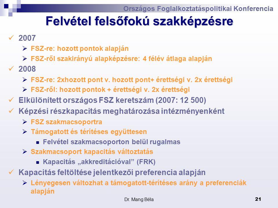 Dr. Mang Béla21 Országos Foglalkoztatáspolitikai Konferencia Felvétel felsőfokú szakképzésre 2007  FSZ-re: hozott pontok alapján  FSZ-ről szakirányú