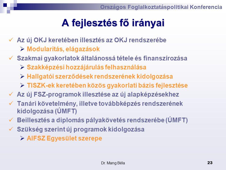 Dr. Mang Béla23 Országos Foglalkoztatáspolitikai Konferencia A fejlesztés fő irányai Az új OKJ keretében illesztés az OKJ rendszerébe  Modularitás, e