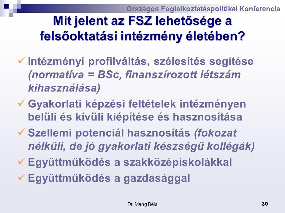 Dr. Mang Béla30 Országos Foglalkoztatáspolitikai Konferencia Mit jelent az FSZ lehetősége a felsőoktatási intézmény életében? Intézményi profilváltás,