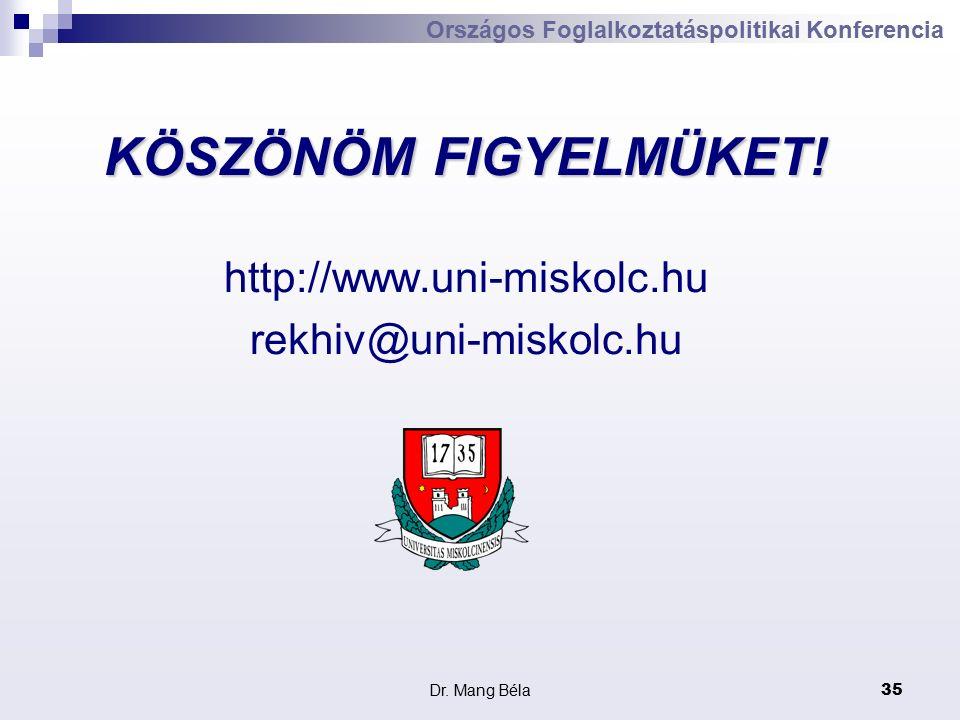 Dr. Mang Béla35 KÖSZÖNÖM FIGYELMÜKET.