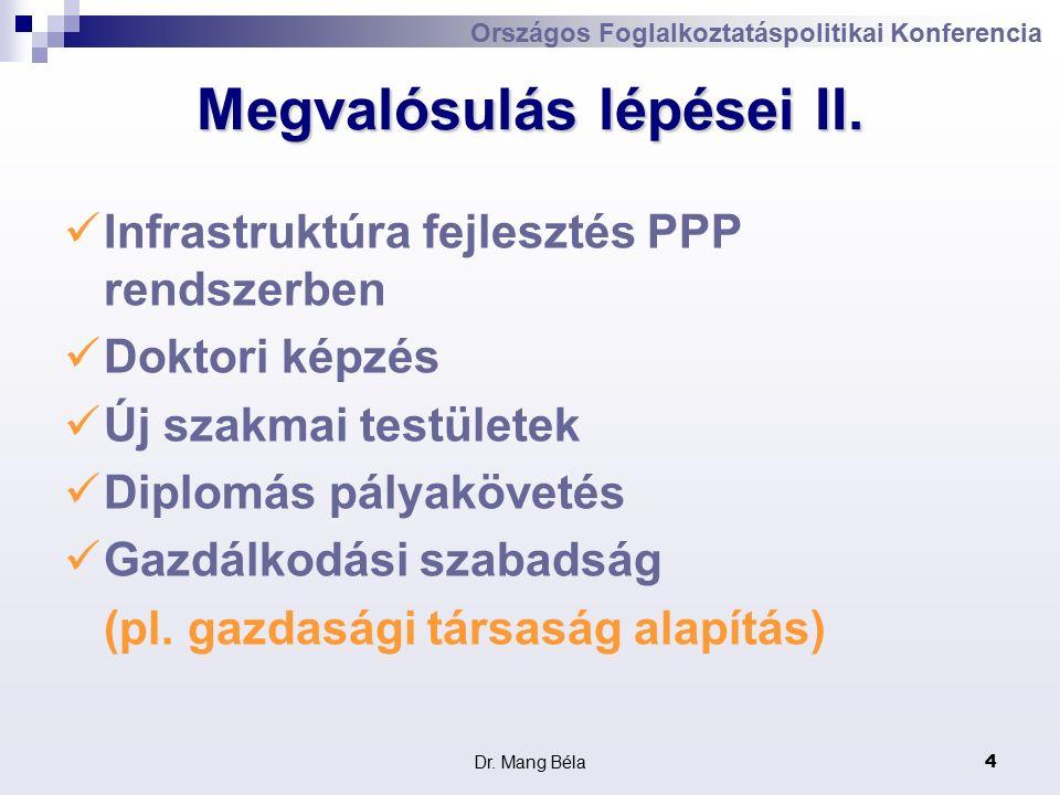 Dr. Mang Béla4 Infrastruktúra fejlesztés PPP rendszerben Doktori képzés Új szakmai testületek Diplomás pályakövetés Gazdálkodási szabadság (pl. gazdas