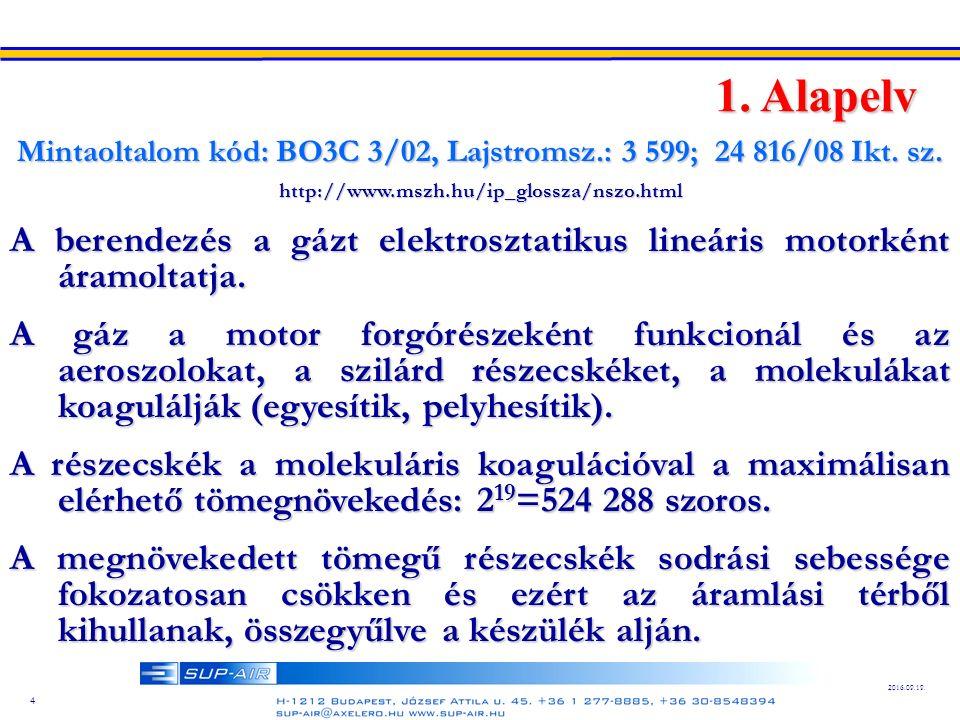 4 2016.09.19. 1. Alapelv Mintaoltalom kód: BO3C 3/02, Lajstromsz.: 3 599; 24 816/08 Ikt.