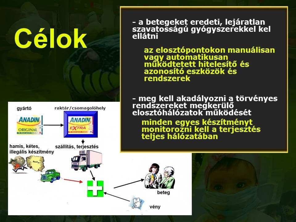 - a betegeket eredeti, lejáratlan szavatosságú gyógyszerekkel kel ellátni - meg kell akadályozni a törvényes rendszereket megkerülő elosztóhálózatok működését az elosztópontokon manuálisan vagy automatikusan működtetett hitelesítő és azonosító eszközök és rendszerek minden egyes készítményt monitorozni kell a terjesztés teljes hálózatában Célok raktár/csomagolóhely 17