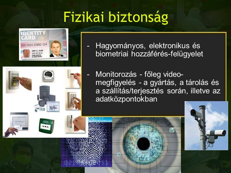 Fizikai biztonság -Hagyományos, elektronikus és biometriai hozzáférés-felügyelet -Monitorozás - főleg video- megfigyelés - a gyártás, a tárolás és a szállítás/terjesztés során, illetve az adatközpontokban 15