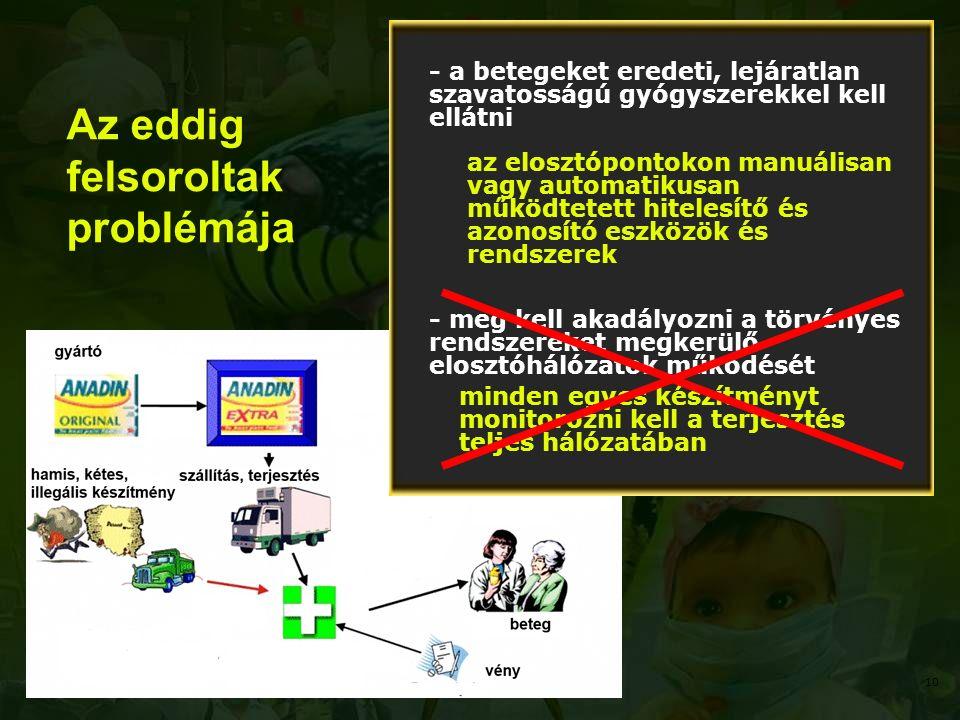 - a betegeket eredeti, lejáratlan szavatosságú gyógyszerekkel kell ellátni - meg kell akadályozni a törvényes rendszereket megkerülő elosztóhálózatok működését az elosztópontokon manuálisan vagy automatikusan működtetett hitelesítő és azonosító eszközök és rendszerek minden egyes készítményt monitorozni kell a terjesztés teljes hálózatában Az eddig felsoroltak problémája 10