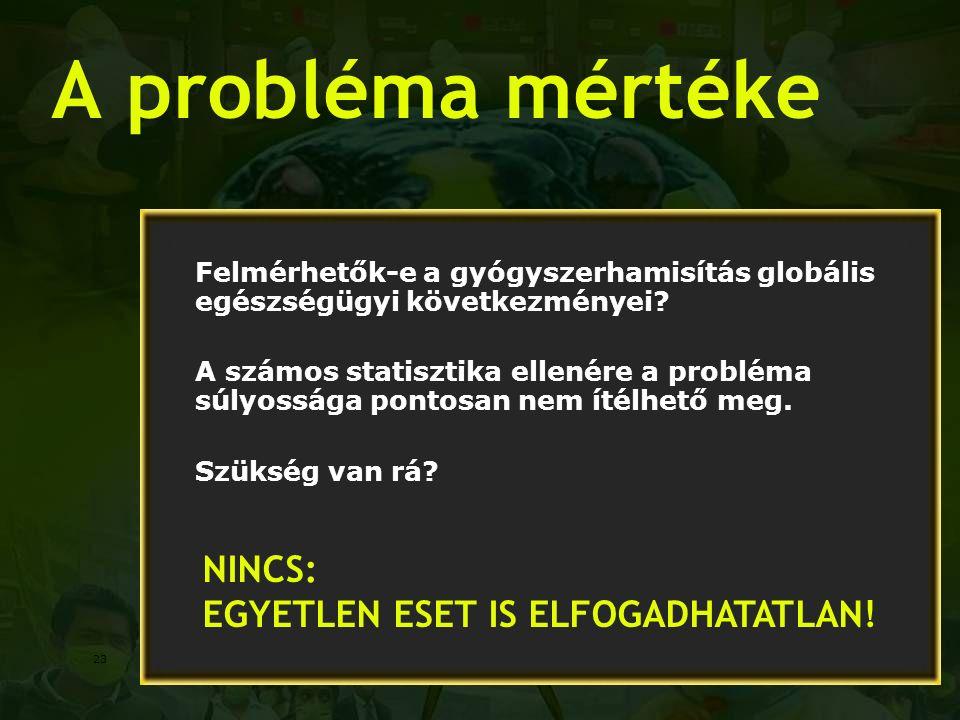 A probléma mértéke Felmérhetők-e a gyógyszerhamisítás globális egészségügyi következményei? A számos statisztika ellenére a probléma súlyossága pontos