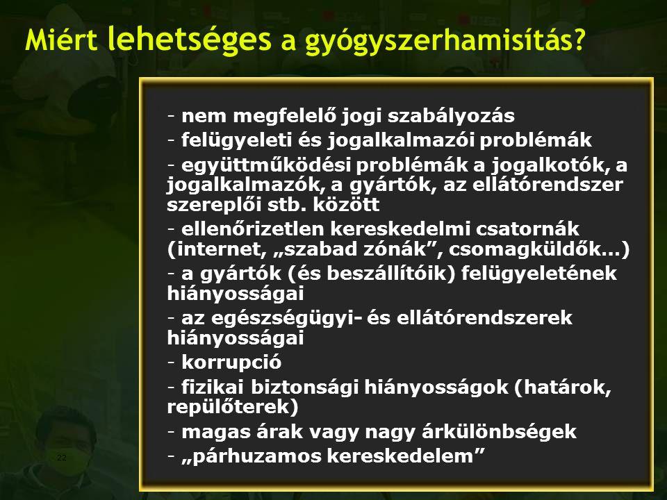 Miért lehetséges a gyógyszerhamisítás? - nem megfelelő jogi szabályozás - felügyeleti és jogalkalmazói problémák - együttműködési problémák a jogalkot