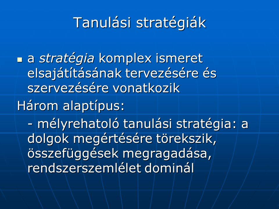 Tanulási stratégiák a stratégia komplex ismeret elsajátításának tervezésére és szervezésére vonatkozik a stratégia komplex ismeret elsajátításának tervezésére és szervezésére vonatkozik Három alaptípus: - mélyrehatoló tanulási stratégia: a dolgok megértésére törekszik, összefüggések megragadása, rendszerszemlélet dominál