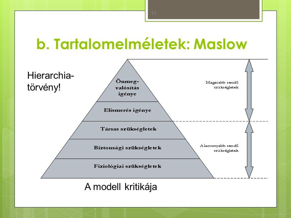 b. Tartalomelméletek: Maslow 10 Hierarchia- törvény! A modell kritikája