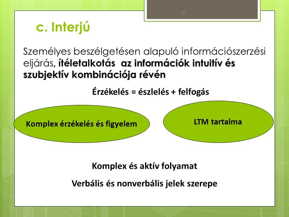 c. Interjú Komplex érzékelés és figyelem LTM tartalma az információk intuitív és szubjektív kombinációja révén Személyes beszélgetésen alapuló informá